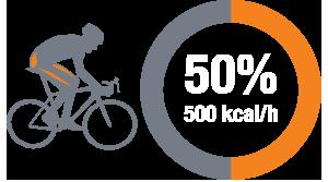 45 Percent 500 Cal cycling